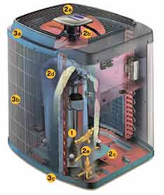 cooling_central_air_conditioner_inside